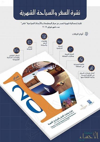 121.5 مليار ريال قيمة الإنفاق على السياحة الداخلية في المملكة في عام