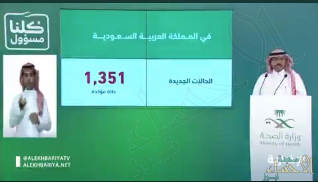 """الصحة"""" : تسجيل 1351 إصابة جديدة بفيروس كورونا"""" .. والإجمالي يرتفع إلى 22753"""