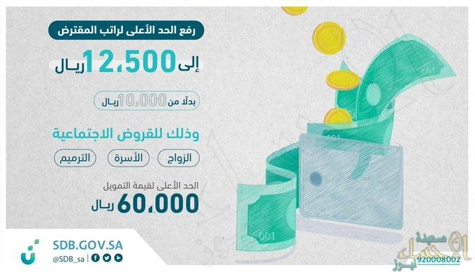بنك التنمية الاجتماعية يرفع الحد الأعلى لراتب المستفيد إلى 12,500 ريال