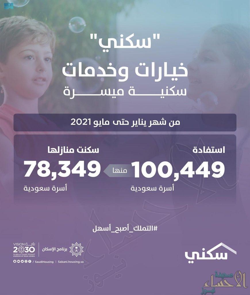 """برنامج سكني: أكثر من 100 ألف أسرة تستفيد من حلول """"سكني"""" منذ بداية العام حتى مايو الماضي"""